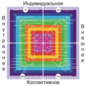 школа психологии в Харькове