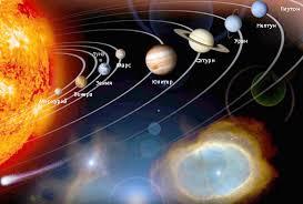 Принципы проявления планет в астропсихологии