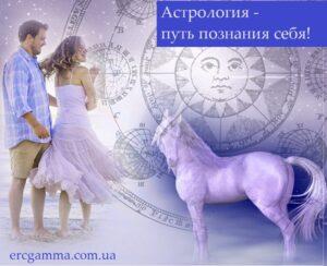 Астрология, как инструмент познания